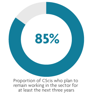 Proportion of CScis who plan to keep working in the sector
